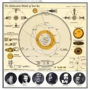 The Heliocentric Worlds of Sun Ra, Volume 2, Музыкальный Портал α